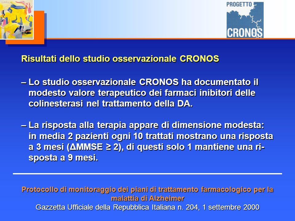 Gazzetta Ufficiale della Repubblica Italiana n. 204, 1 settembre 2000