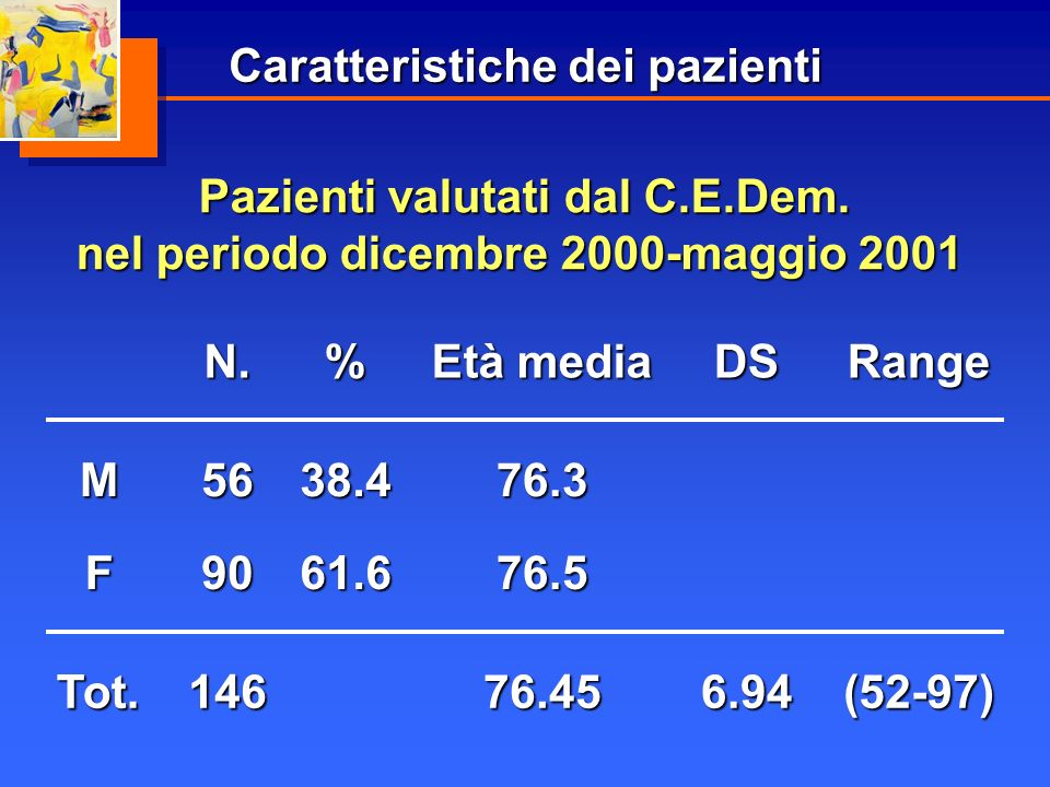 Pazienti valutati dal C.E.Dem. nel periodo dicembre 2000-maggio 2001