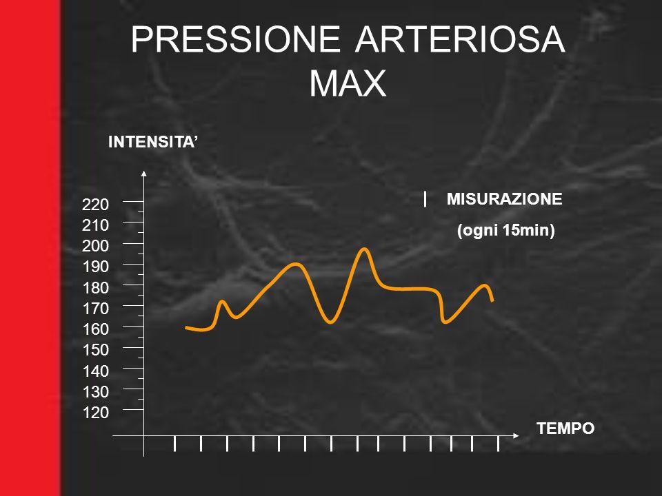 PRESSIONE ARTERIOSA MAX