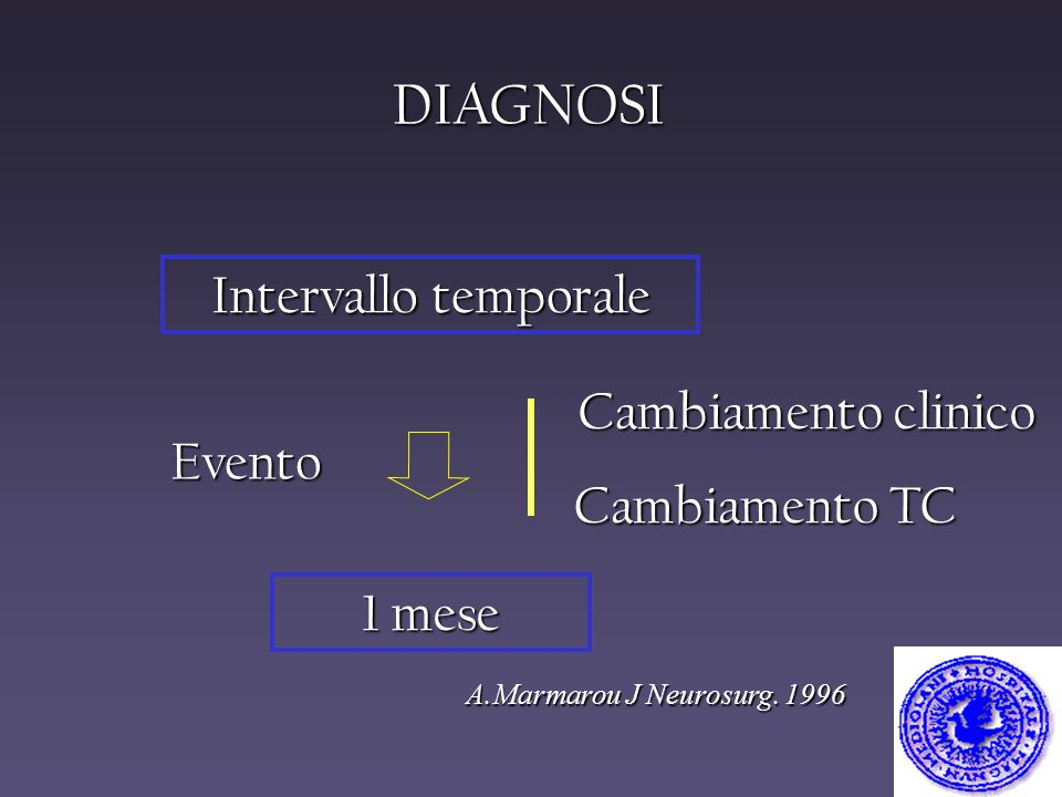DIAGNOSI Intervallo temporale Cambiamento clinico Evento