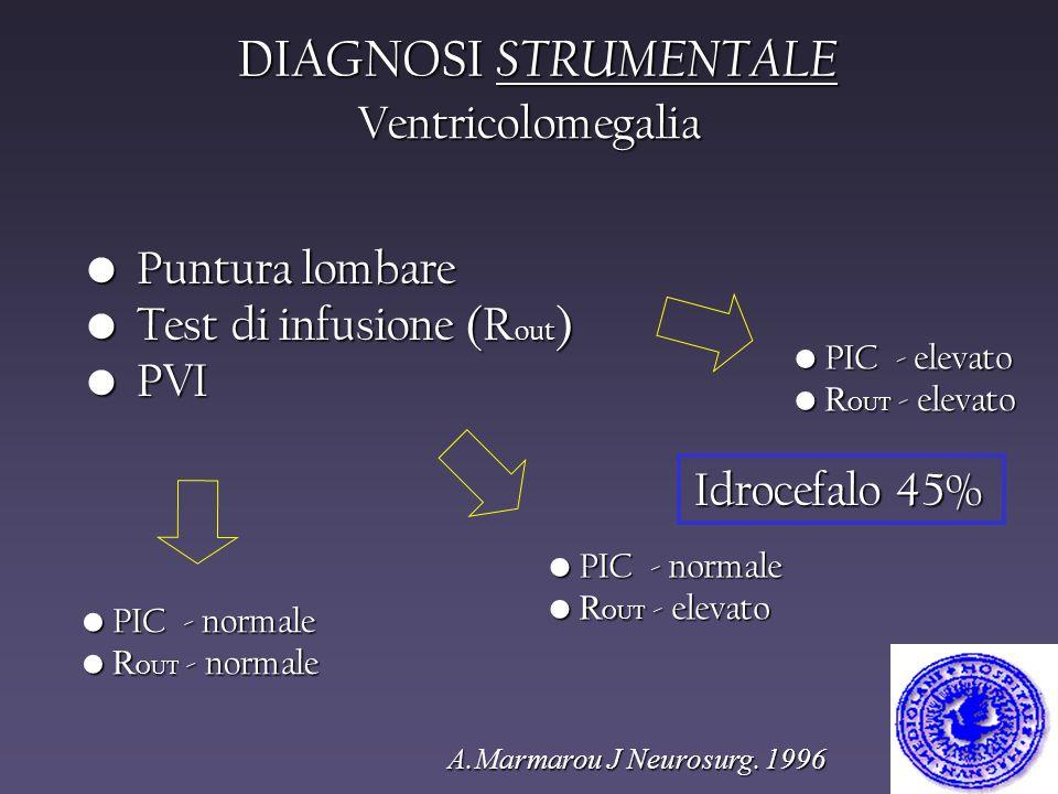 DIAGNOSI STRUMENTALE Ventricolomegalia Puntura lombare