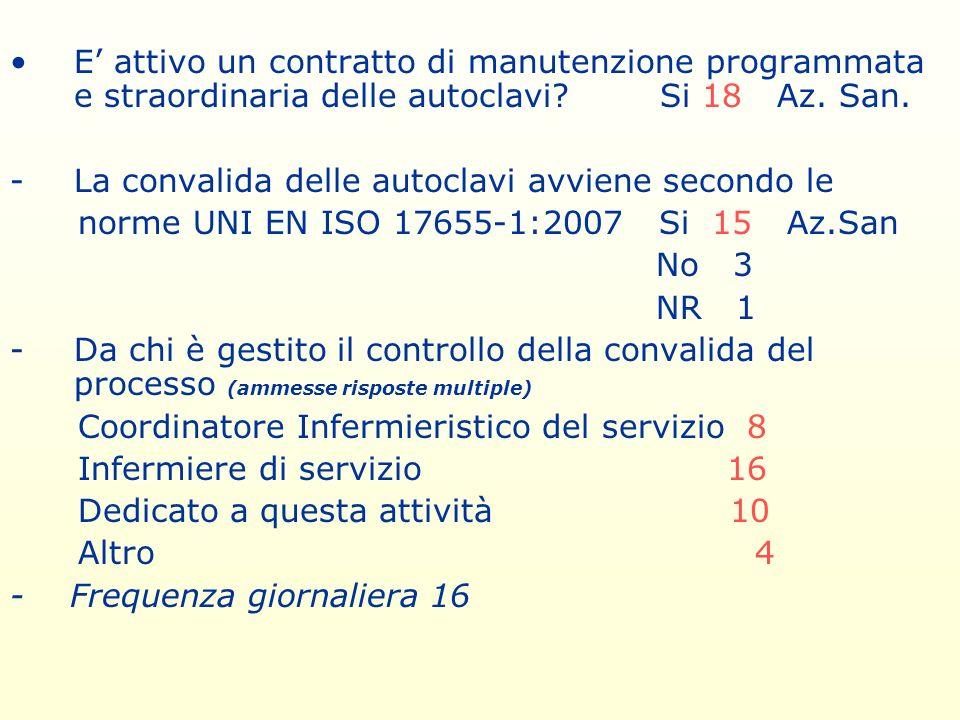 E' attivo un contratto di manutenzione programmata e straordinaria delle autoclavi Si 18 Az. San.
