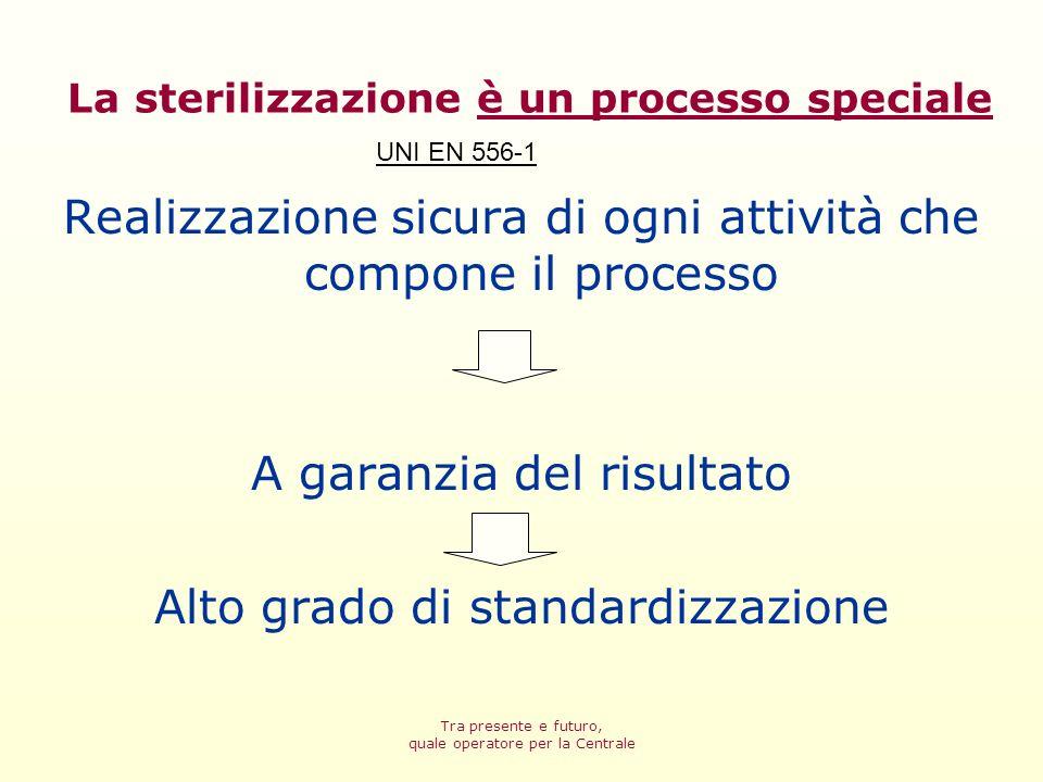 La sterilizzazione è un processo speciale