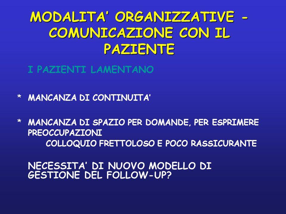 MODALITA' ORGANIZZATIVE - COMUNICAZIONE CON IL PAZIENTE