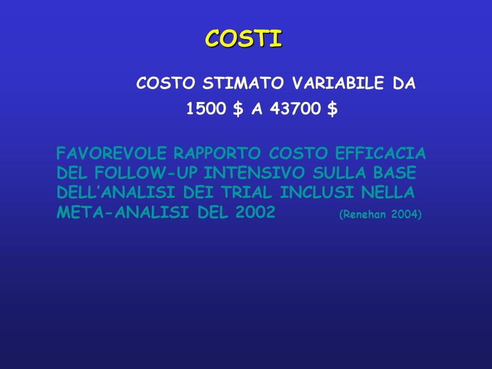COSTI COSTO STIMATO VARIABILE DA 1500 $ A 43700 $