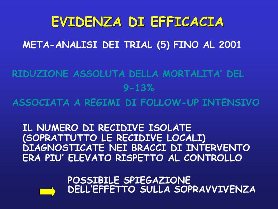 EVIDENZA DI EFFICACIA META-ANALISI DEI TRIAL (5) FINO AL 2001
