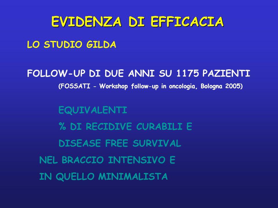 EVIDENZA DI EFFICACIA LO STUDIO GILDA