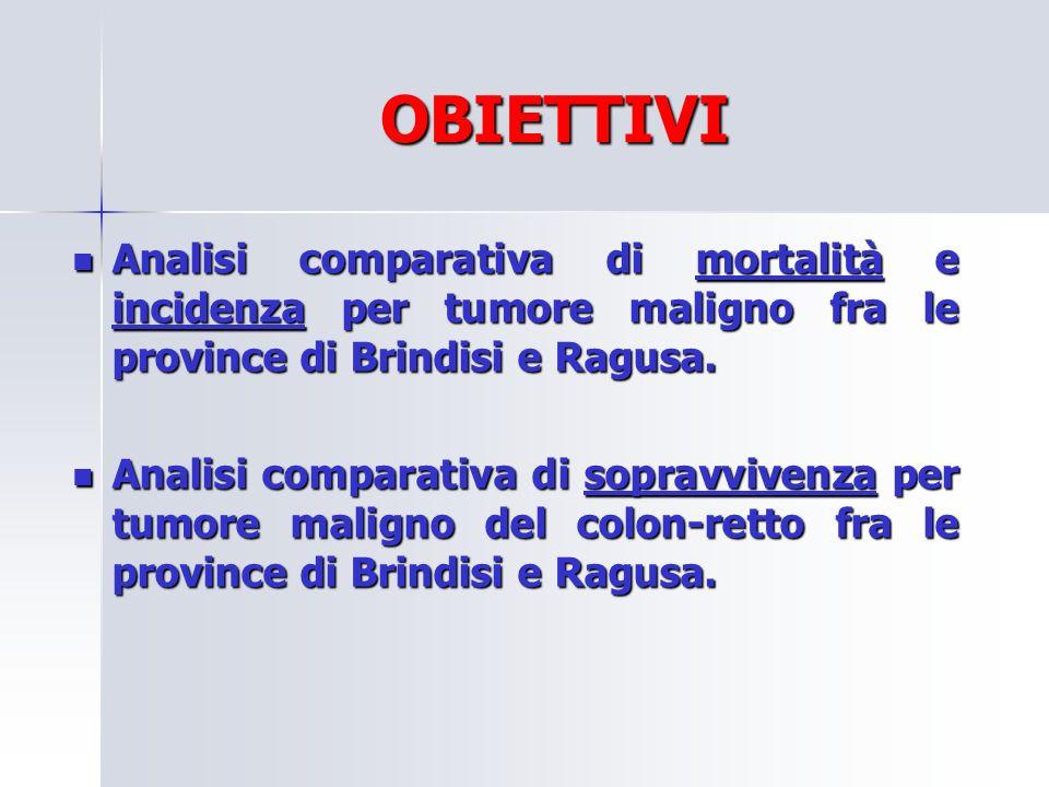 OBIETTIVI Analisi comparativa di mortalità e incidenza per tumore maligno fra le province di Brindisi e Ragusa.