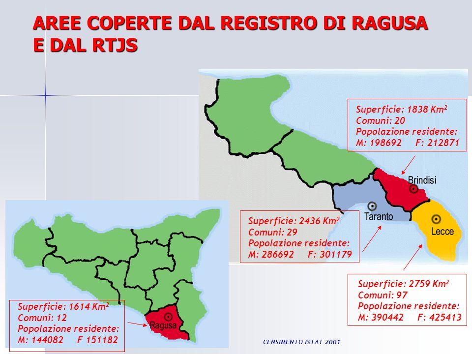 AREE COPERTE DAL REGISTRO DI RAGUSA E DAL RTJS
