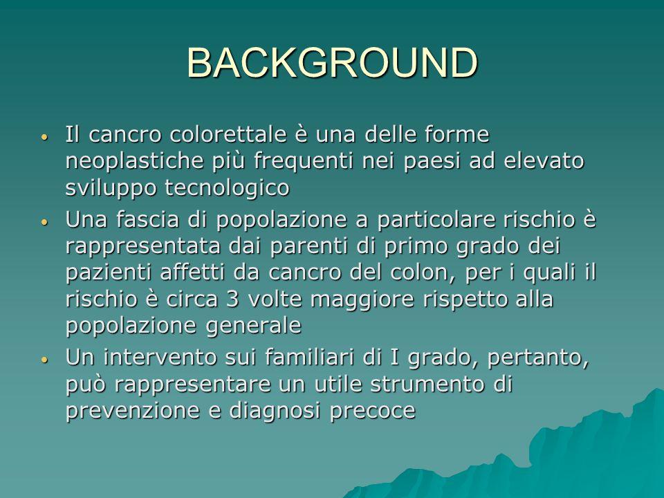 BACKGROUND Il cancro colorettale è una delle forme neoplastiche più frequenti nei paesi ad elevato sviluppo tecnologico.