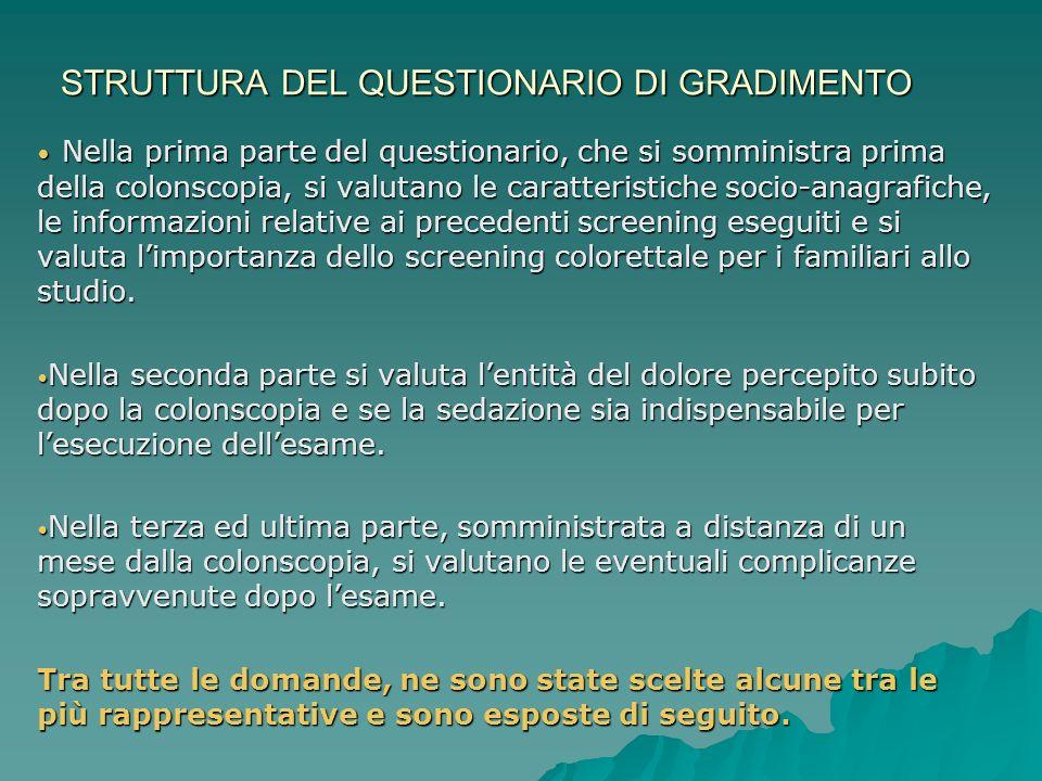 STRUTTURA DEL QUESTIONARIO DI GRADIMENTO