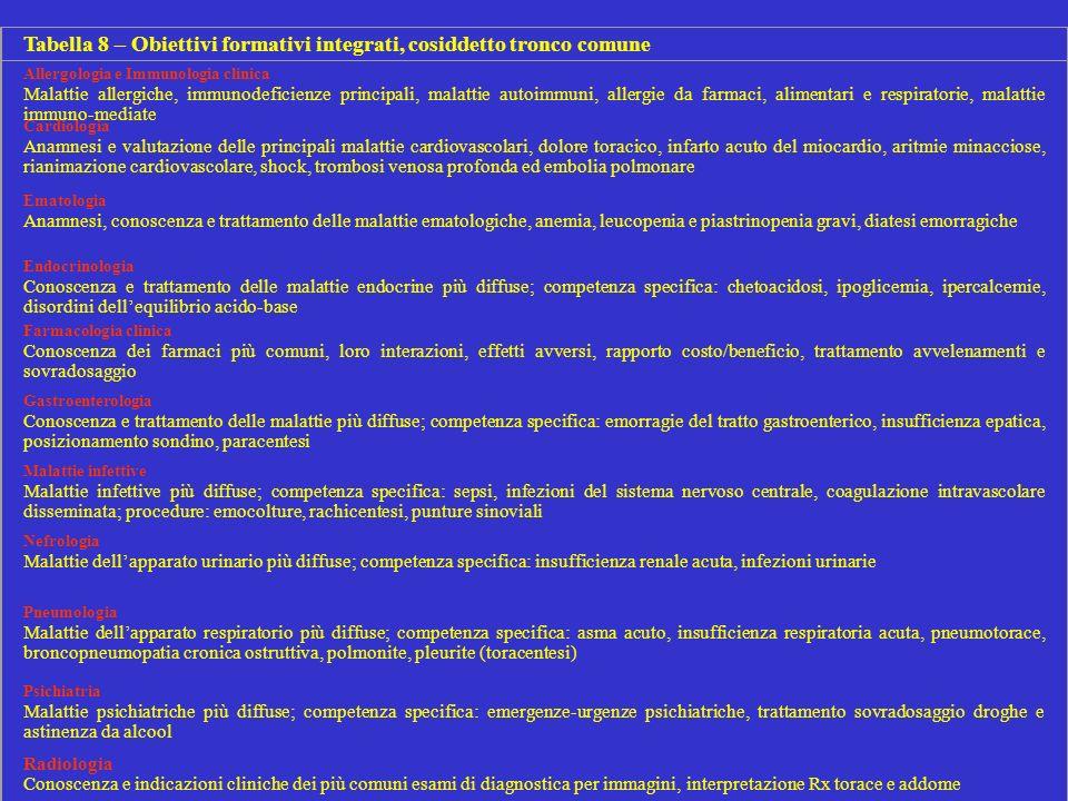 Tabella 8 – Obiettivi formativi integrati, cosiddetto tronco comune