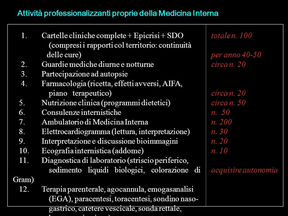 Attività professionalizzanti proprie della Medicina Interna