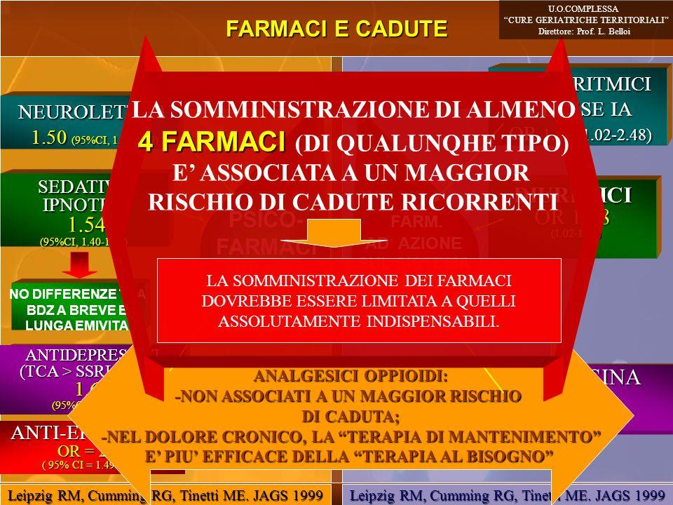 4 FARMACI (DI QUALUNQHE TIPO)