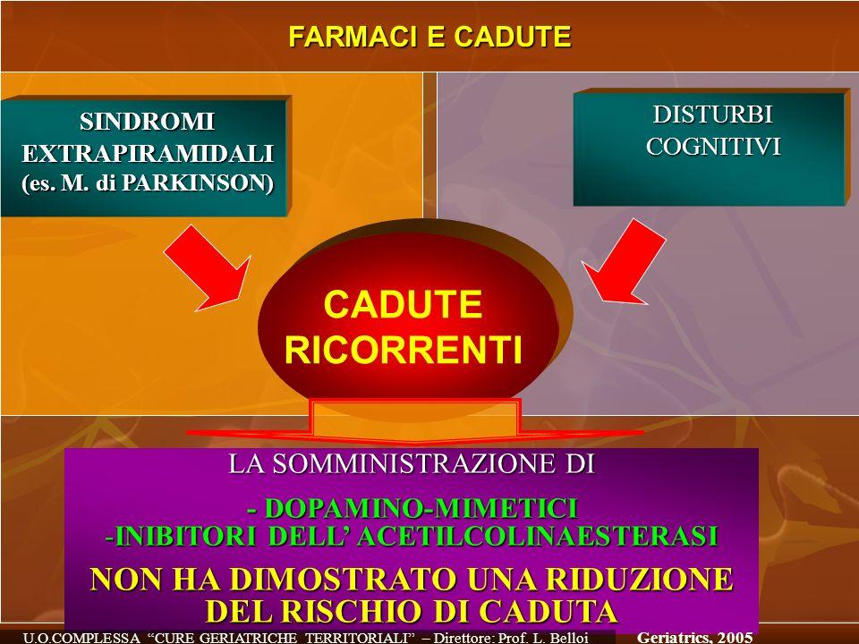 INIBITORI DELL' ACETILCOLINAESTERASI NON HA DIMOSTRATO UNA RIDUZIONE
