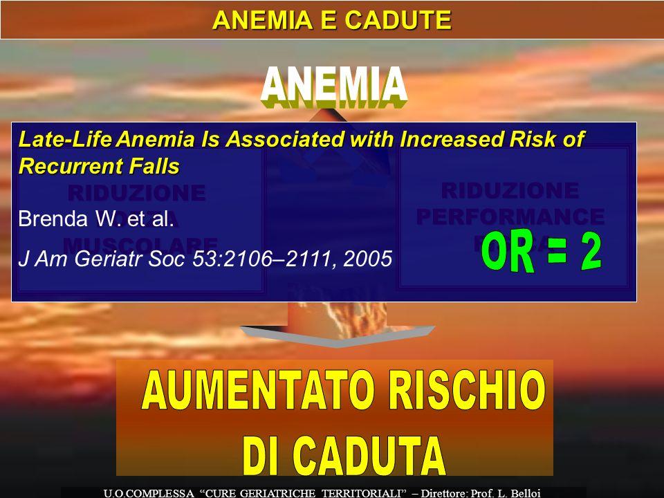 ANEMIA OR = 2 AUMENTATO RISCHIO DI CADUTA ANEMIA E CADUTE
