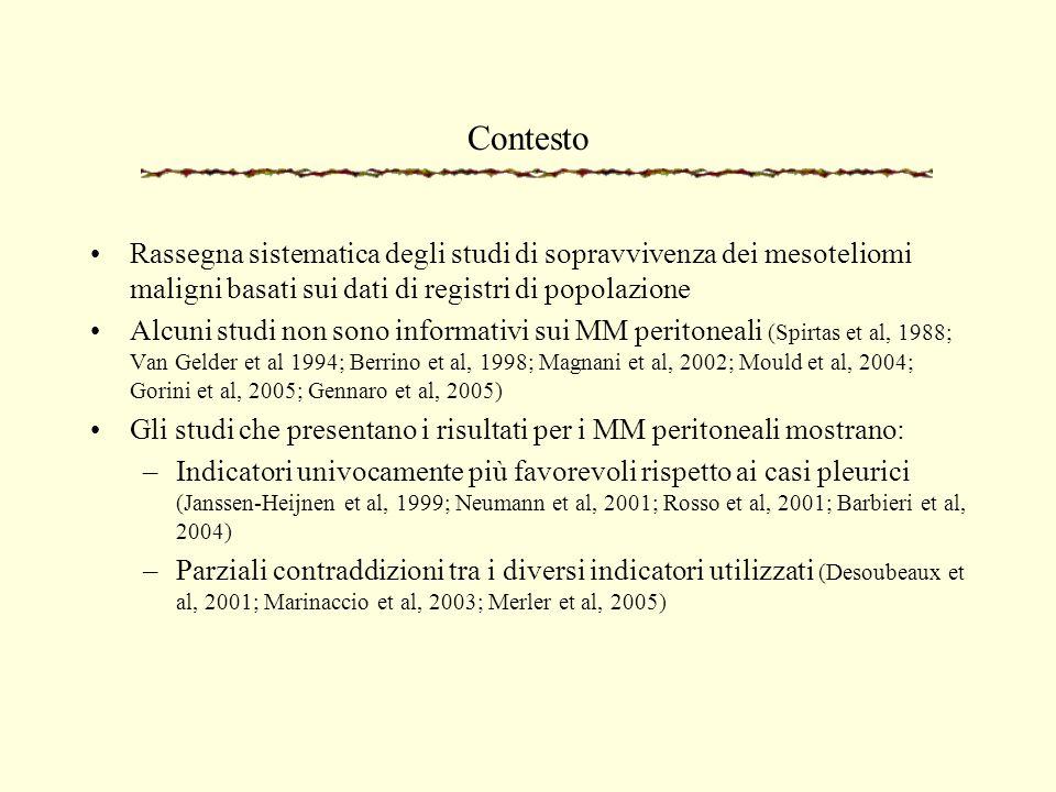 ContestoRassegna sistematica degli studi di sopravvivenza dei mesoteliomi maligni basati sui dati di registri di popolazione.