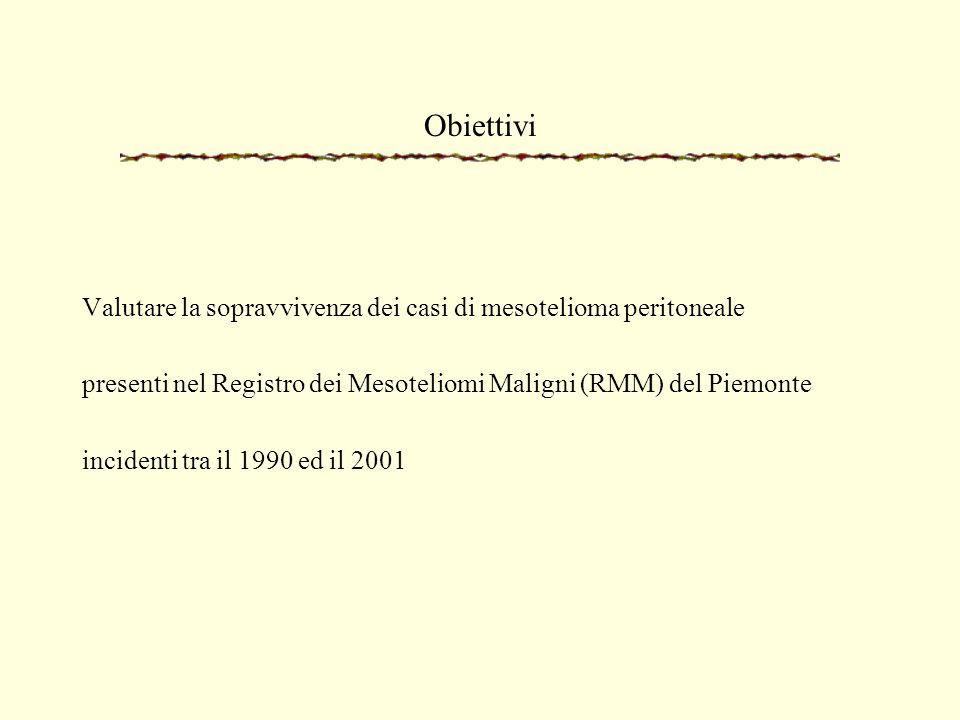 Obiettivi Valutare la sopravvivenza dei casi di mesotelioma peritoneale. presenti nel Registro dei Mesoteliomi Maligni (RMM) del Piemonte.