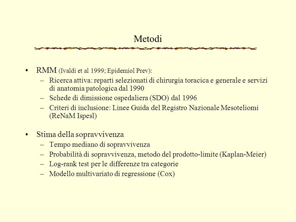 Metodi RMM (Ivaldi et al 1999; Epidemiol Prev):