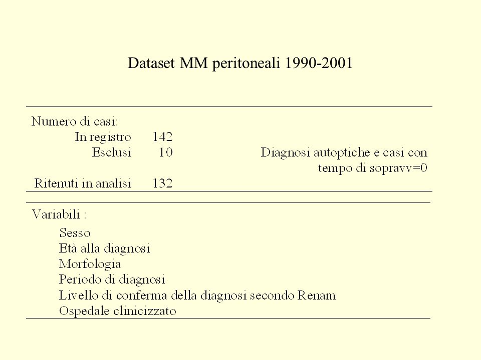 Dataset MM peritoneali 1990-2001