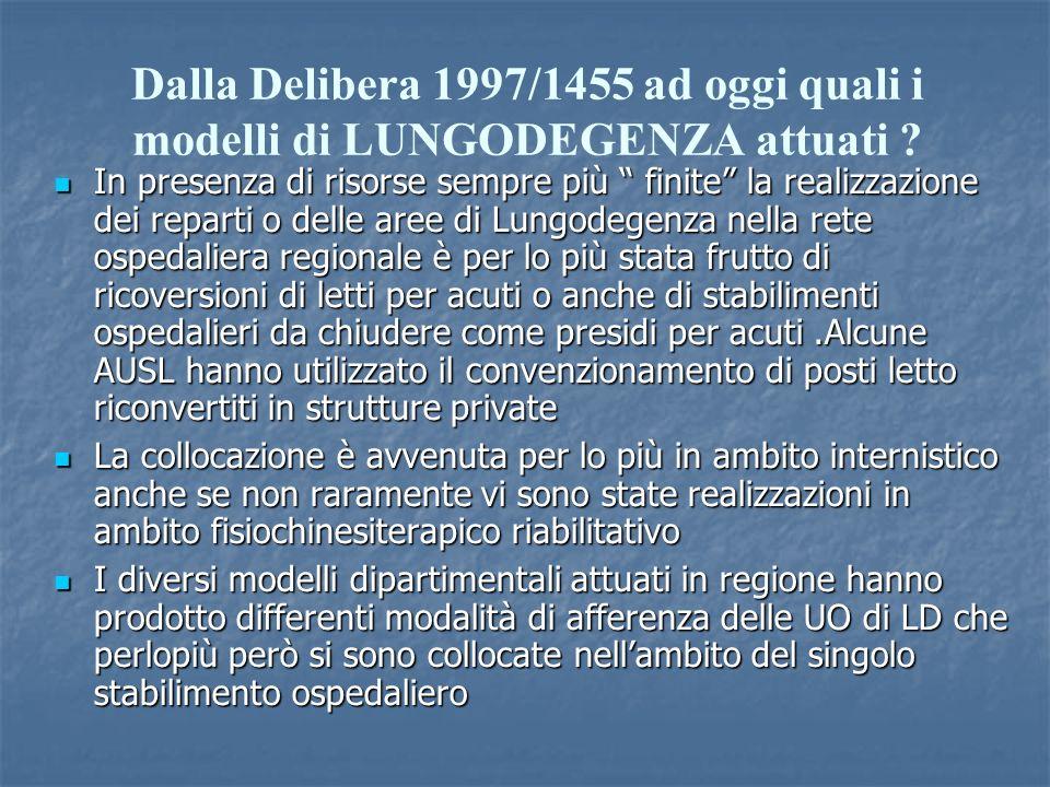 Dalla Delibera 1997/1455 ad oggi quali i modelli di LUNGODEGENZA attuati