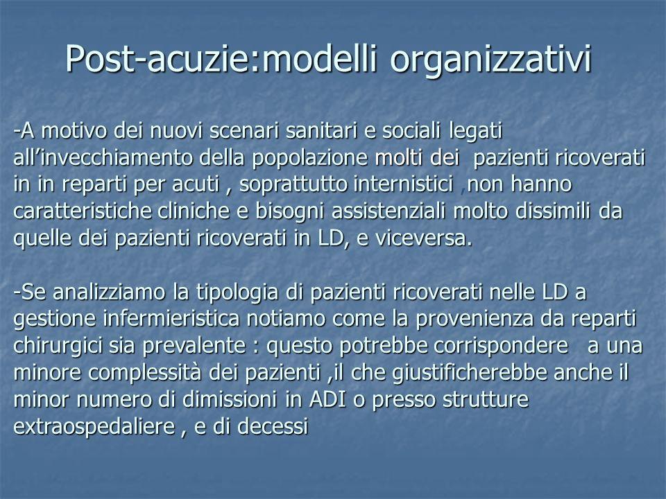 Post-acuzie:modelli organizzativi