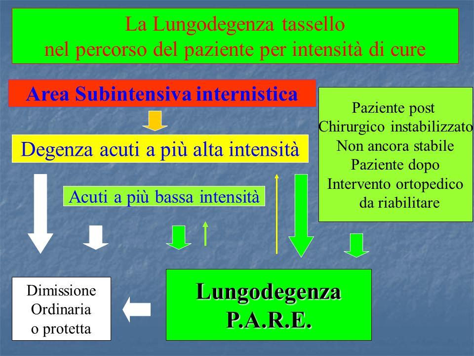 Area Subintensiva internistica