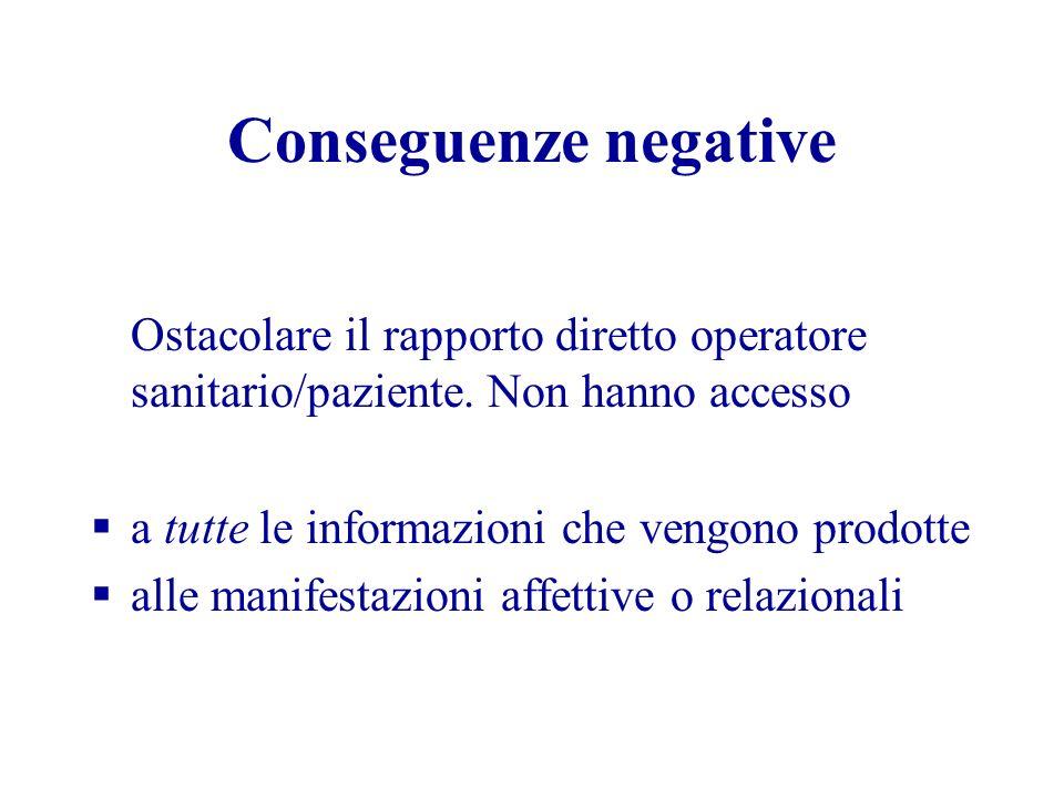 Conseguenze negative Ostacolare il rapporto diretto operatore sanitario/paziente. Non hanno accesso.