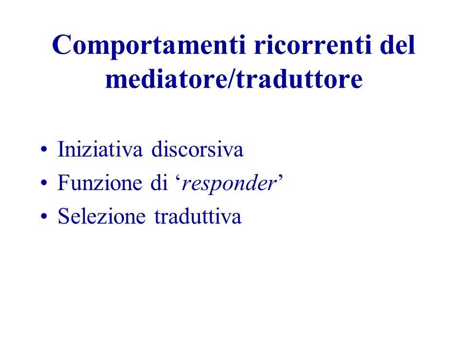 Comportamenti ricorrenti del mediatore/traduttore