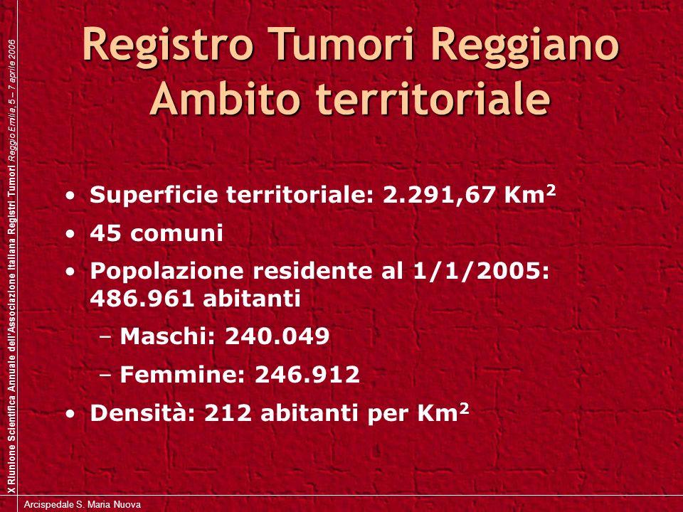 Registro Tumori Reggiano Ambito territoriale