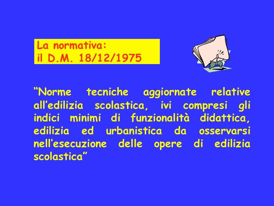 La normativa: il D.M. 18/12/1975