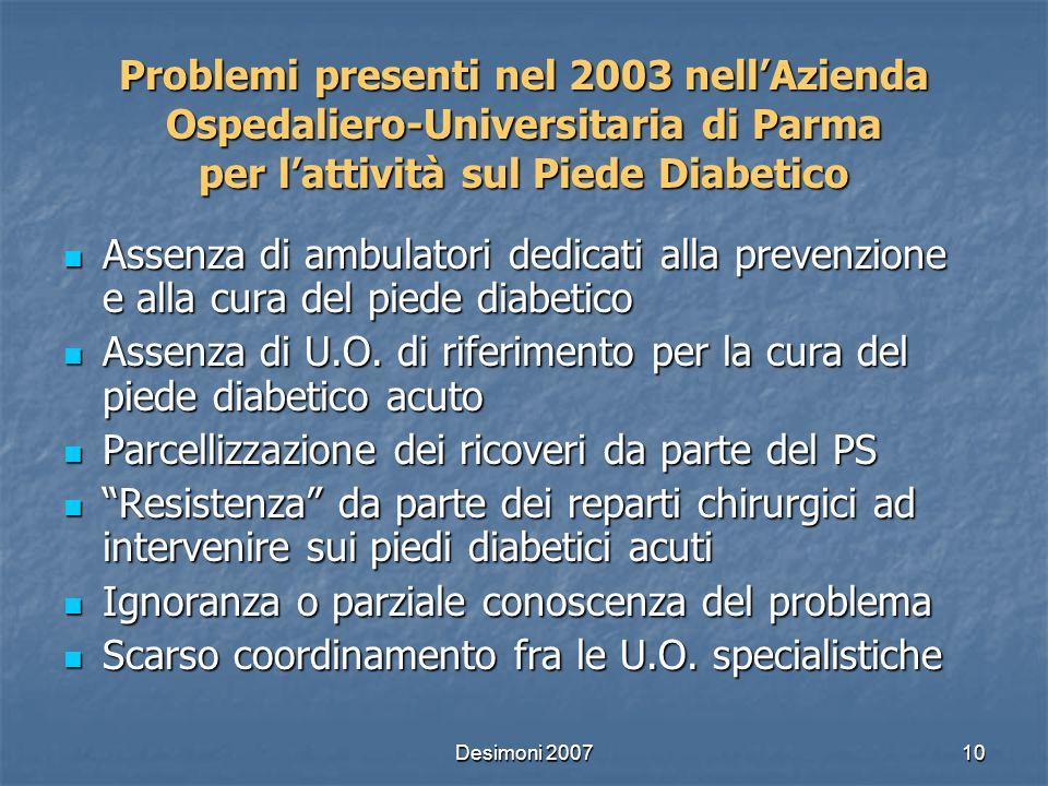 Assenza di U.O. di riferimento per la cura del piede diabetico acuto