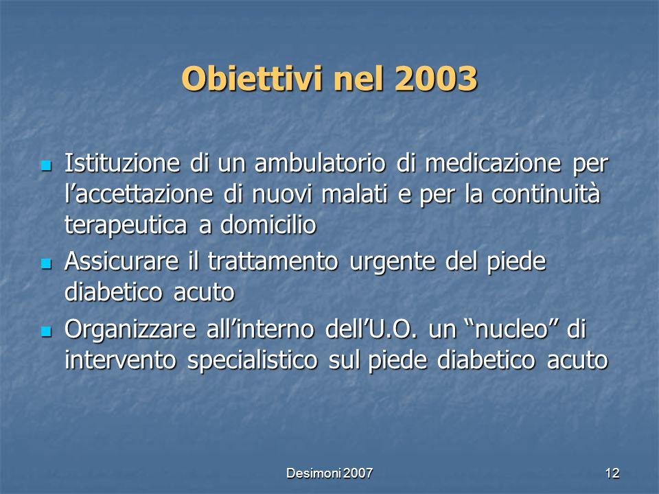 Obiettivi nel 2003 Istituzione di un ambulatorio di medicazione per l'accettazione di nuovi malati e per la continuità terapeutica a domicilio.