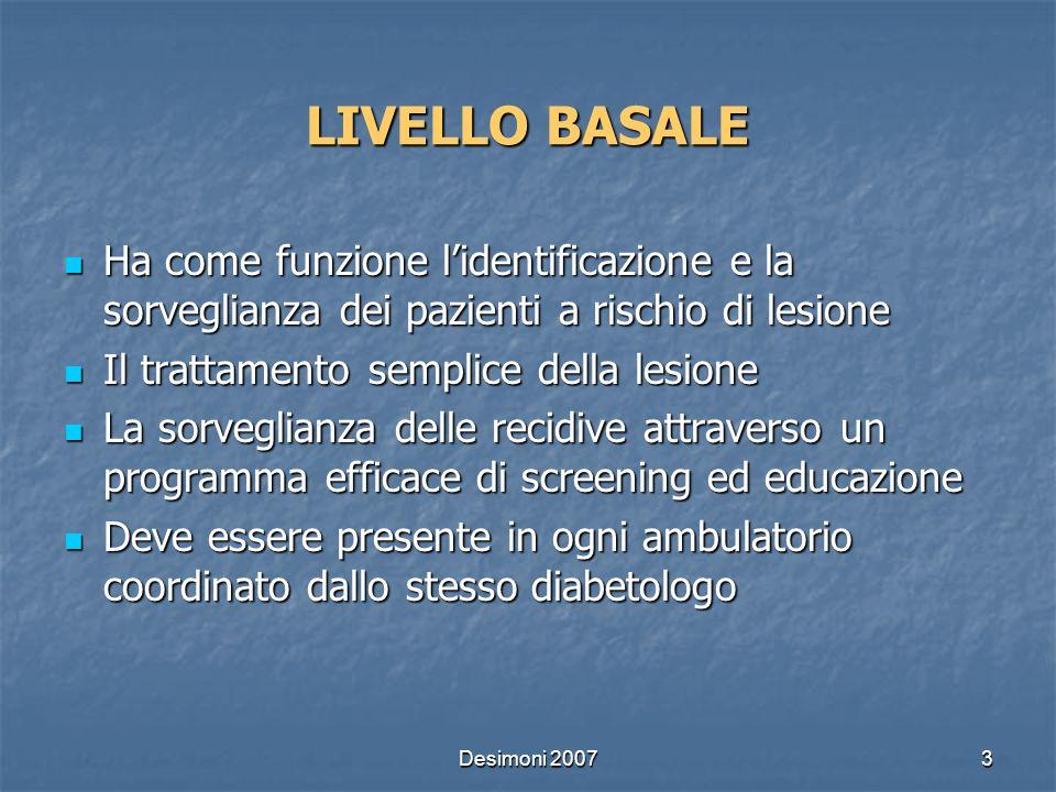 LIVELLO BASALE Ha come funzione l'identificazione e la sorveglianza dei pazienti a rischio di lesione.