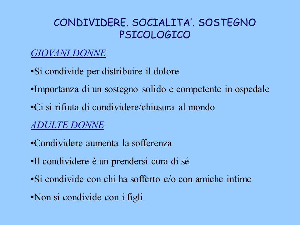 CONDIVIDERE. SOCIALITA'. SOSTEGNO PSICOLOGICO