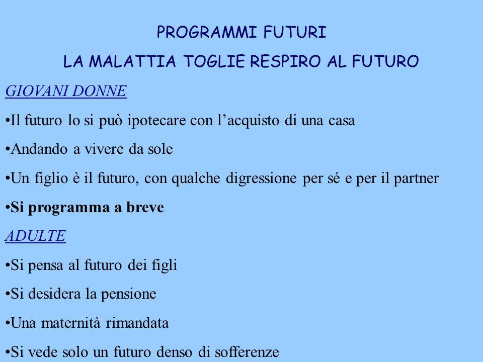 LA MALATTIA TOGLIE RESPIRO AL FUTURO
