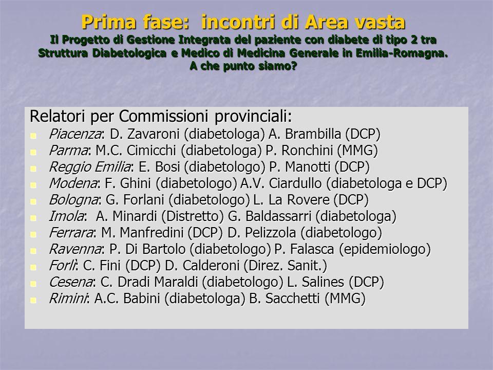 Prima fase: incontri di Area vasta Il Progetto di Gestione Integrata del paziente con diabete di tipo 2 tra Struttura Diabetologica e Medico di Medicina Generale in Emilia-Romagna. A che punto siamo