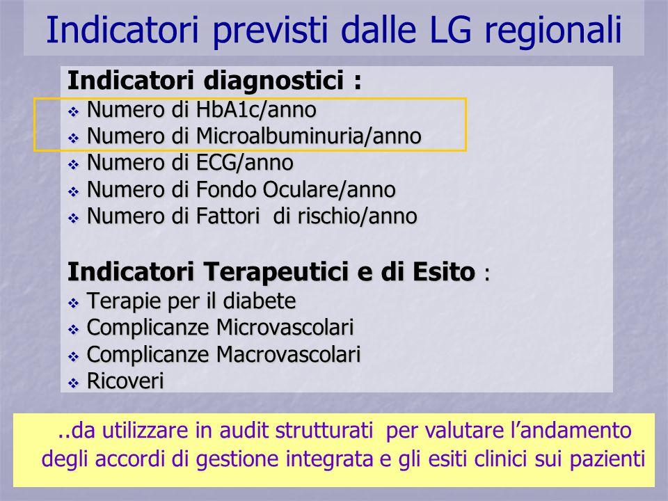 Indicatori previsti dalle LG regionali