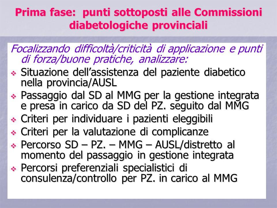 Prima fase: punti sottoposti alle Commissioni diabetologiche provinciali