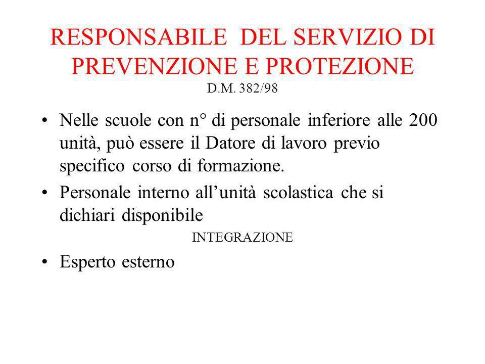 RESPONSABILE DEL SERVIZIO DI PREVENZIONE E PROTEZIONE D.M. 382/98