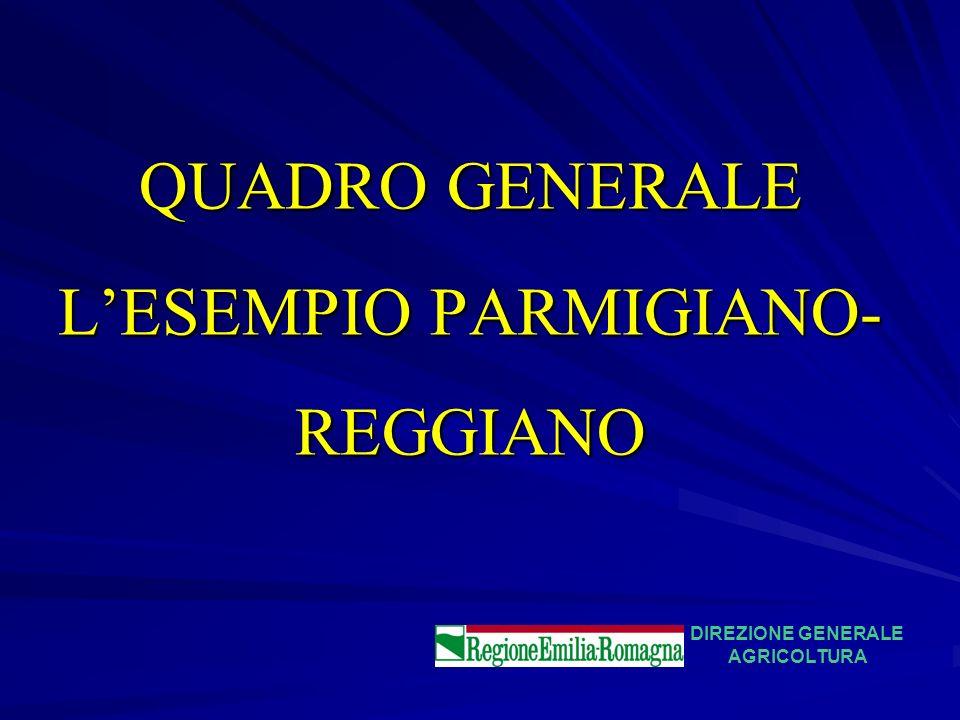 QUADRO GENERALE L'ESEMPIO PARMIGIANO- REGGIANO