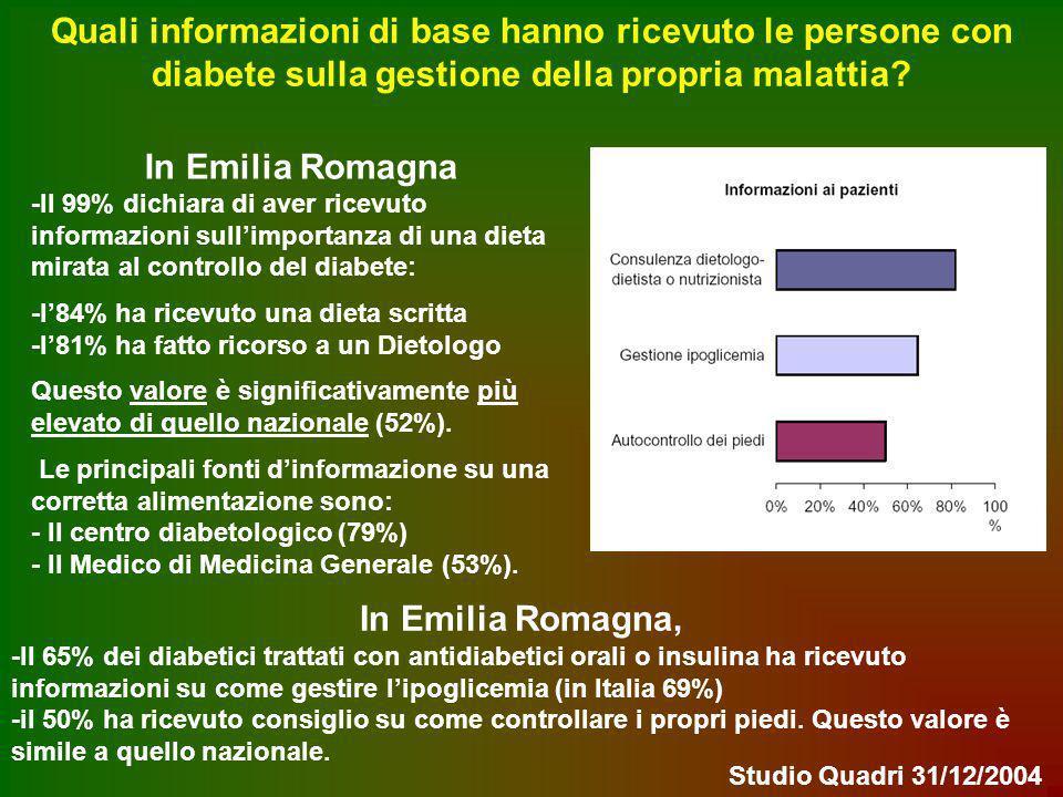 Quali informazioni di base hanno ricevuto le persone con diabete sulla gestione della propria malattia
