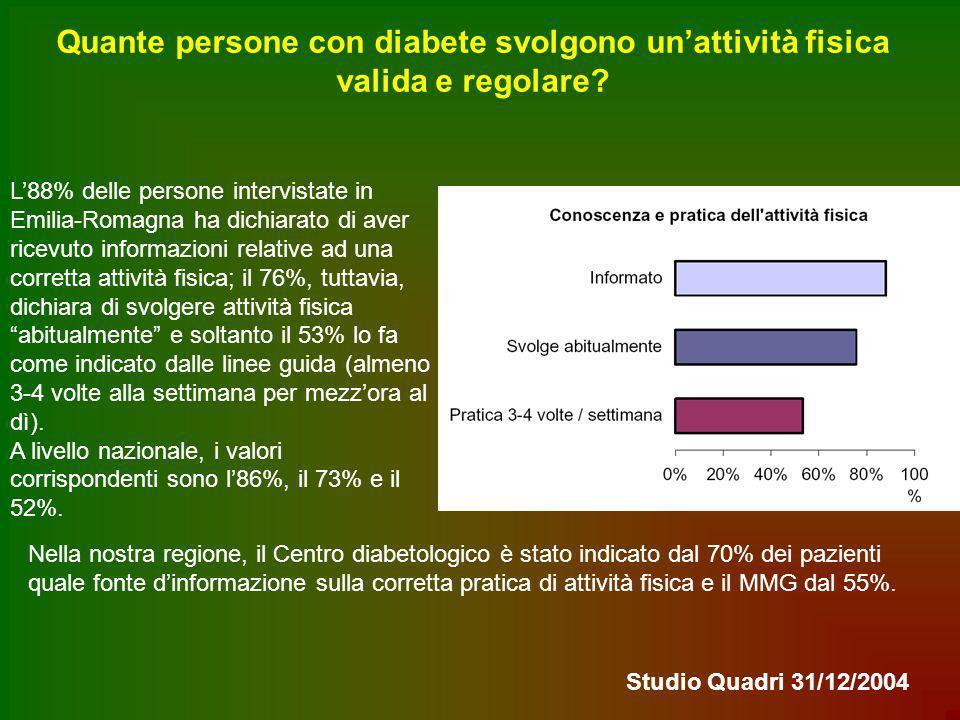 Quante persone con diabete svolgono un'attività fisica valida e regolare