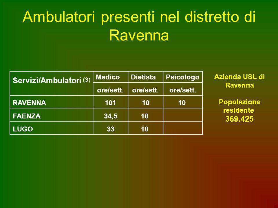 Ambulatori presenti nel distretto di Ravenna