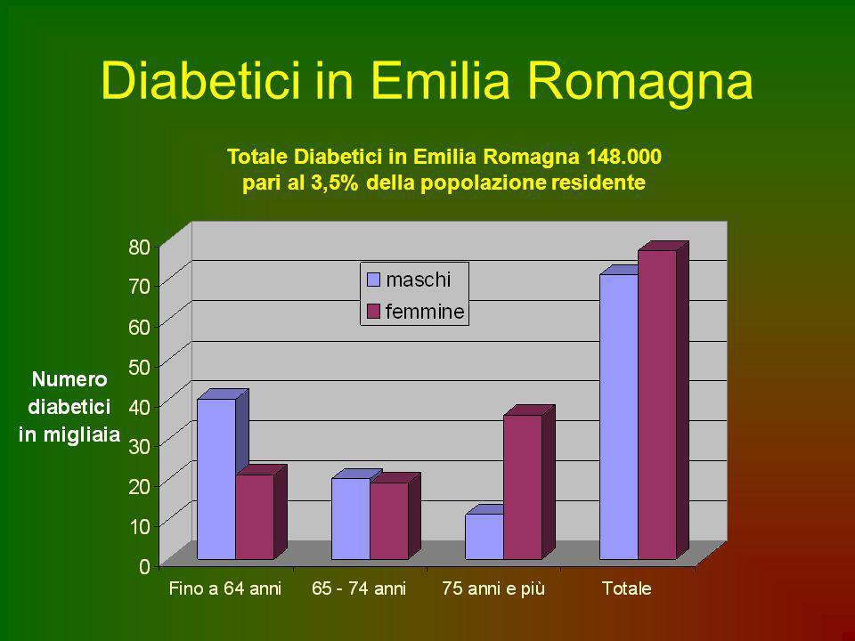 Diabetici in Emilia Romagna