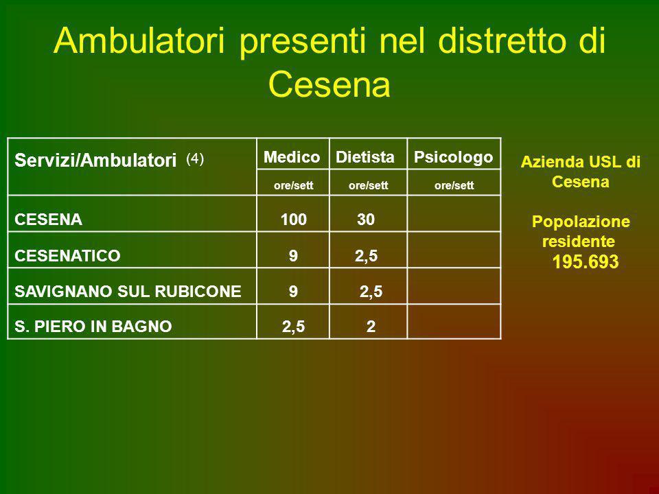 Ambulatori presenti nel distretto di Cesena
