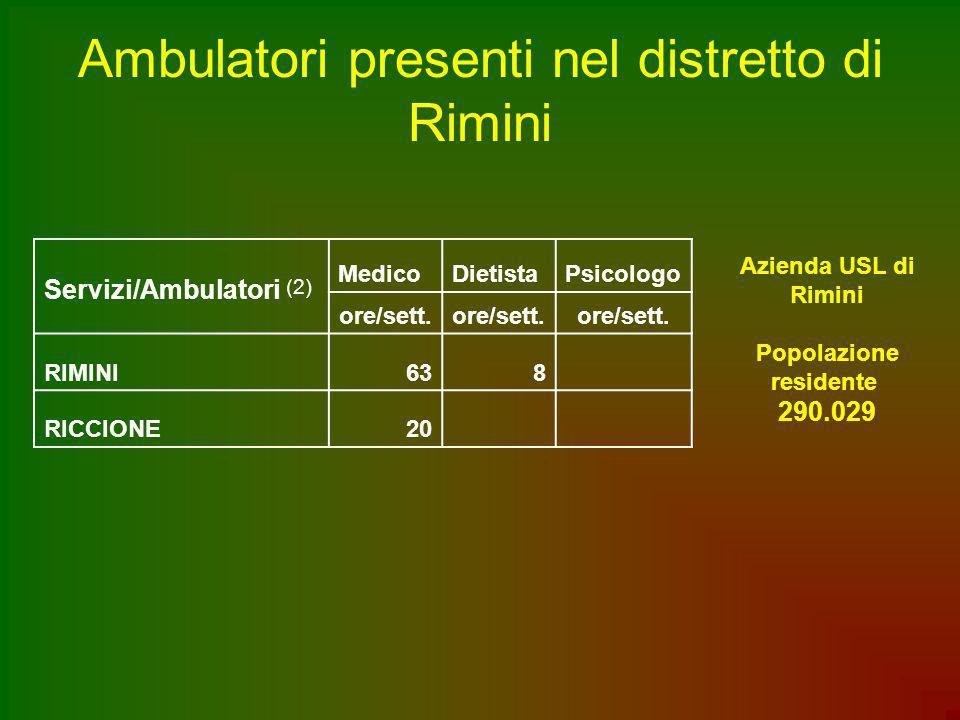 Ambulatori presenti nel distretto di Rimini