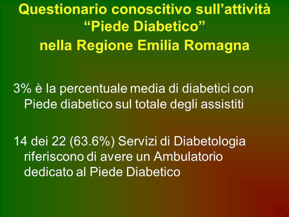 Questionario conoscitivo sull'attività Piede Diabetico nella Regione Emilia Romagna