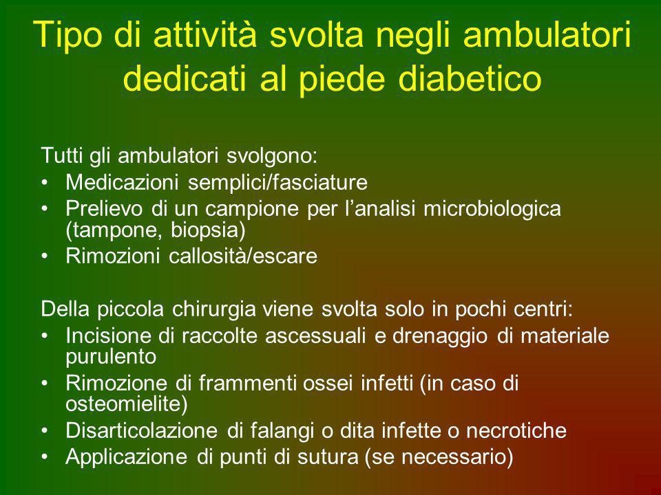 Tipo di attività svolta negli ambulatori dedicati al piede diabetico