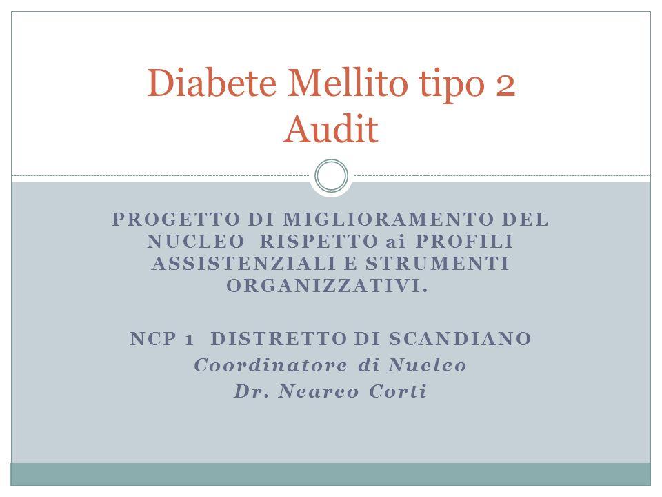 Diabete Mellito tipo 2 Audit